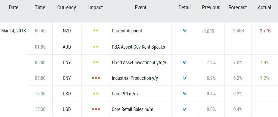 Pantau 10 Situs Rujukan Rahasia Trading Forex