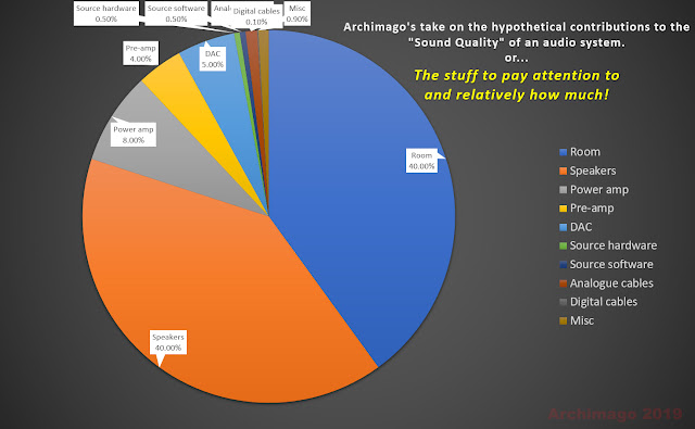 [Image: Components_of_Significance_Pie_Graph.jpg]