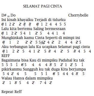 Not Angka Pianika Lagu Selamat Pagi Cinta - Cherrybelle
