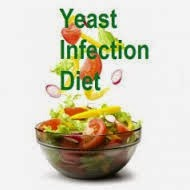 Diet Yeast Infection
