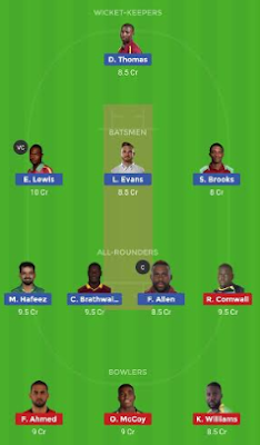 SKN VS SLZ dream 11 team | SLZ vs SKN