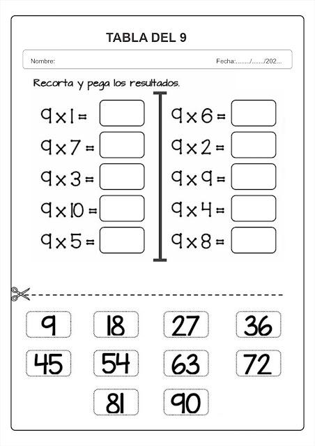 tablas de multiplicar