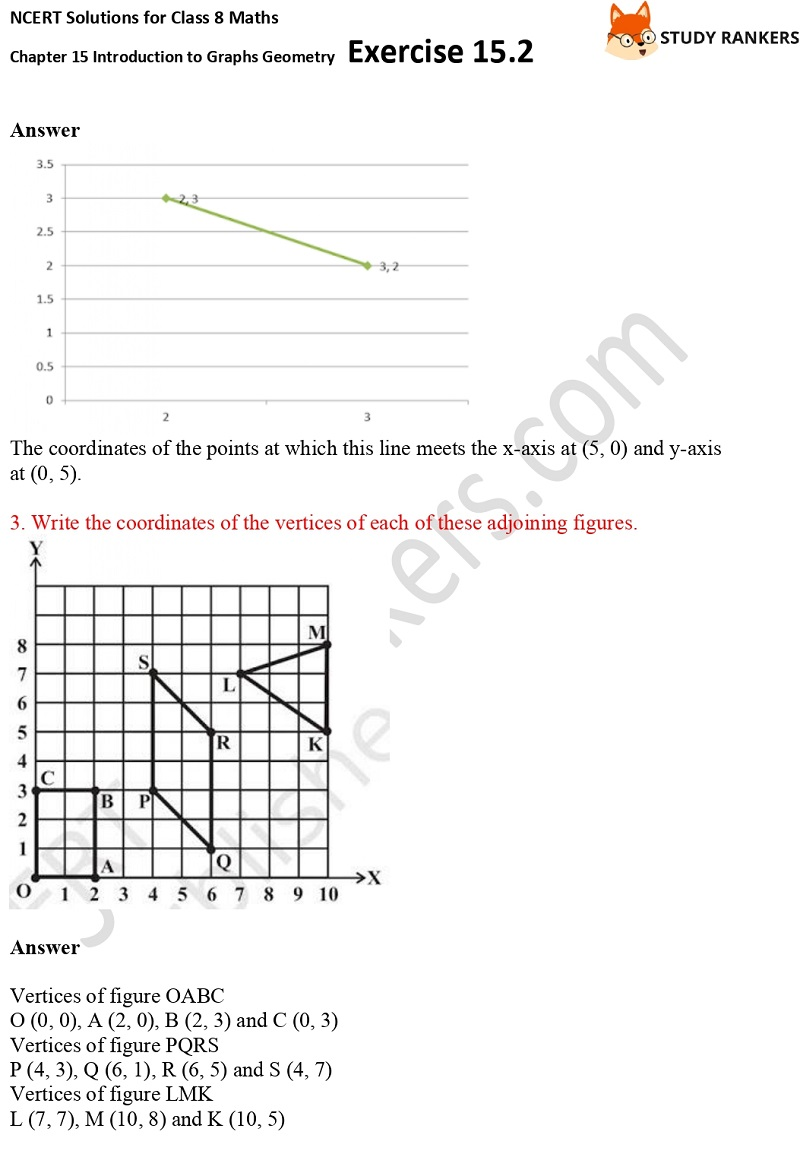 NCERT Solutions for Class 8 Maths Ch 15 Introduction to Graphs Exercise 15.2 2