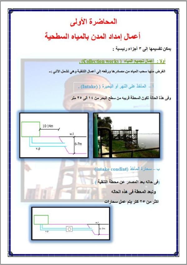 شرح شبكات المياه والصرف الصحي بالتفصيل PDF