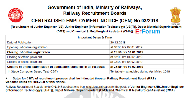 rrb-cen-03-2018-notification
