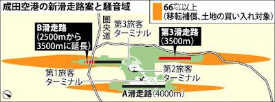 http://doro-chiba.org/nikkan_dc/n2017_07_12/n8342.htm