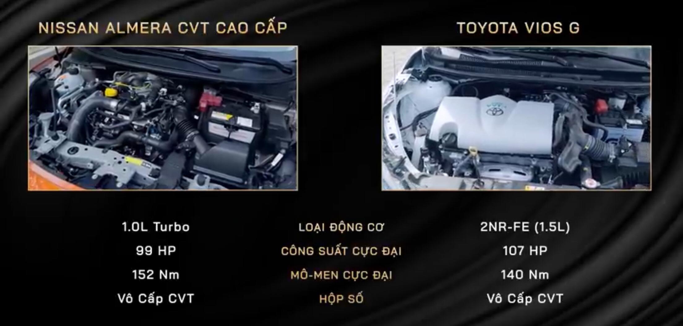 So sánh Toyota Vios và Nissan Almera 2021 về giá bán, trang bị tiện ích. 8