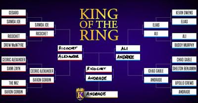 King of the Ring 2019 Bracket 2.0