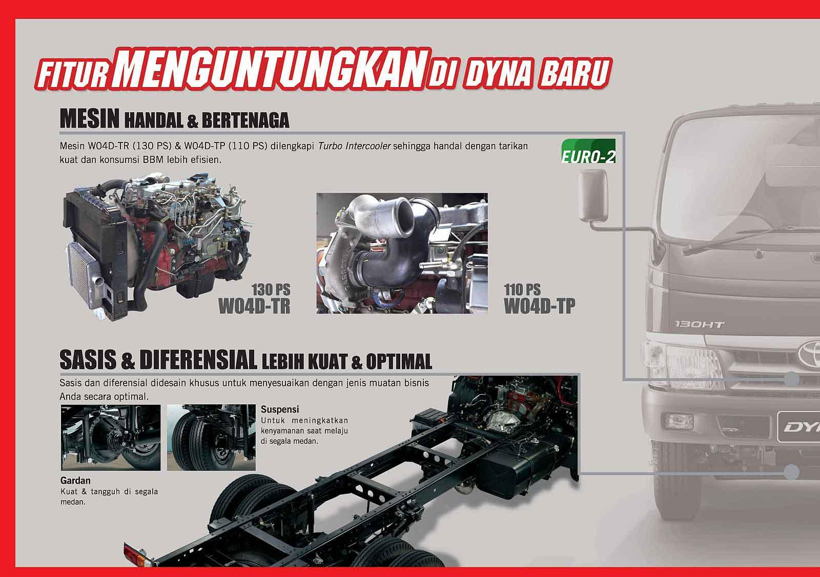 Browsur Toyota Dyna Pekanbaru Riau