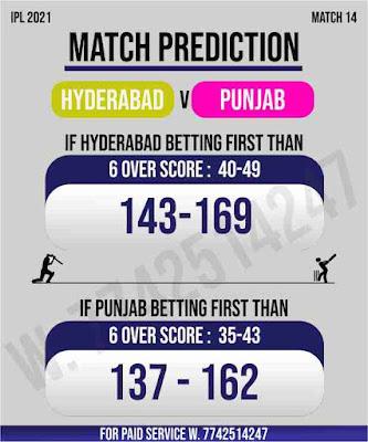 IPL match session fancy score prediction tips