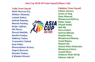 Asia Cup 2018 All Team Squad (Player List), India Team Squad for asia cup 2018, Pakistan team squad for asia cup 2018, Sri Lanka Team Squad, Bangladesh Team Squad, Afghanistan Team Squad, all team player list of asia cup 2018, Virat Kohli, asia cup 2018 final team squad, confirmed player, India 15 player list, Pakistan 15 player list, asia cup qualifier, playing 11 player, final player list, team squad, cricket asia cup 2018, cricket teams, India Team Squad Rohit Sharma (C),  Shikhar Dhawan,  Lokesh Rahul,  Ambati Rayudu,  Manish Pandey,  Kedar Jadhav,  MS Dhoni,  Dinesh Karthik,  Hardik Pandya,  Kuldeep Yadav,  Yuzvendra Chahal,  Axar Patel,  Bhuvneshwar Kumar,  Jasprit Bumrah,  Shardul Thakur,  K Khaleel Ahmed  Pakistan Team Squad Fakhar Zaman,  Imam ul Haq,  Shan Masood,  Muhammad Hafeez,  Babar Azam,  Shoaib Malik,  Asif Ali,  Haris Sohail,  Sarfraz Ahmed,  Shadab Khan,  Muhammad Nawaz,  Imad Wasim,  Hassan Ali,  Usman Khan Shanwari,  Muhammed Amir,  Junaid Khan,  Shaheen Shah Afridi,  Faheem Ashraf  Sri Lanka Team Squad Angelo Mathews (C),  Kusal Perera,  Kusal Mendis,  Upul Tharanga,  Danushka Gunathilaka,  Thisara Perera,  Dasun Shanaka,  Dhananjaya de Silva,  Akila Dananjaya,  Dilruwan Perera,  Amila Aponso,  Kasun Rajitha,  Suranga Lakmal,  Dushmantha Chameera,  Lasith Malinga,  Dinesh Chandimal  Bangladesh Team Squad: Shakib Al Hasan,  Tamim Iqbal,  Mashrafe Mortaza (C),  Mohammad Mithun,  Liton Das,  Mushfiqur Rahim,  Ariful Haque,  Mahmudullah,  Mosaddek Hossain,  Mehidy Hasan,  Nazmul Islam,  Rubel Hossain,  Mustafizur Rahman,  Abu Hider Rony,  Nazmul Hossain Shanto  Afghanistan Team Squad Mohammed Nabi,  Rashid Khan,  Mujeeb Ur Rahman,  Asghar Stanikazi,  Mohammed Shahzad,  Ihsanullah Janat,  Javed Ahmadi,  Rahmat Shah,  Najibullah Zadran,  Nasir Jamal,  Samiullah Shenwari,  Gulbadin Naib,  Sharafuddin Ashraf,  Dawlat Zadran,  Shapoor Zadran,    TBC Team Squad : First Place Qualified   Hong Kong Malaysia Nepal Oman Singapore United Arab Emirates