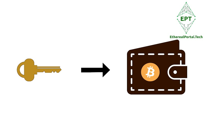 How To Create A Bitcoin Wallet?