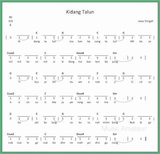 not angka lagu kidang talun lagu daerah jawa tengah