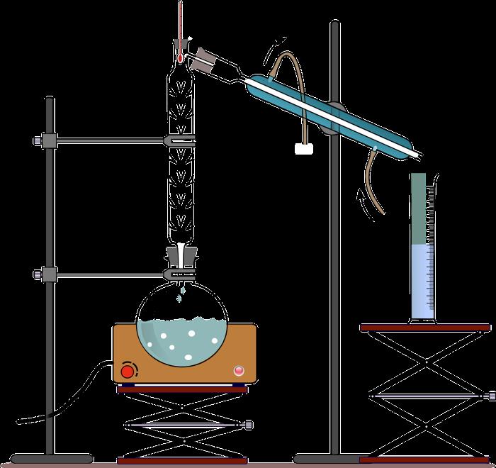 Destilación fraccionada en laboratorio