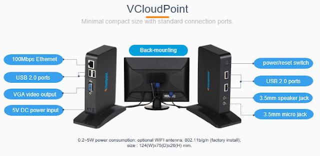 Mengapa semakin banyak perusahaan melirik Vcloudpoint ?