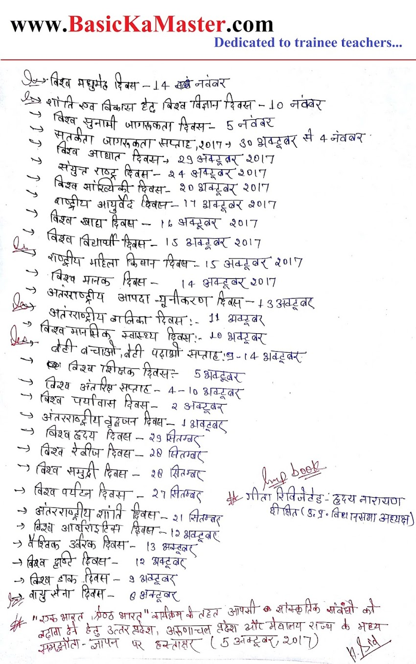 सामान्य ज्ञान /समसामयिकी hand written notes- 6 Current notes important Dates