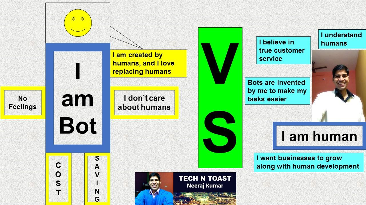 Bots vs Humans