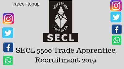 SECL Trade Apprentice Recruitment 2019?