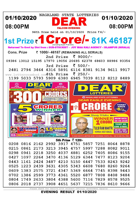 Nagaland State Lottery Sambad 01-10-2020 Today Result 8 PM