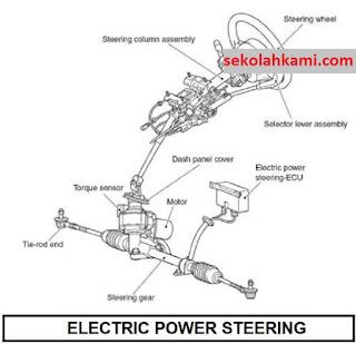 power steering elektrik