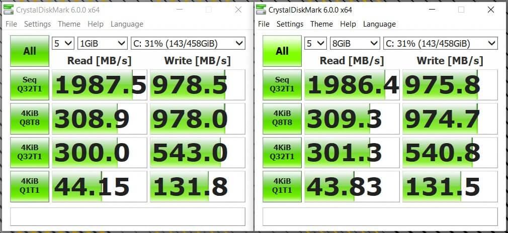 Benchmark CrystalDiskMark ASUS TUF Gaming A15 FX506 Ryzen 4000