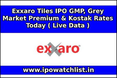 Exxaro Tiles IPO GMP, Grey Market Premium