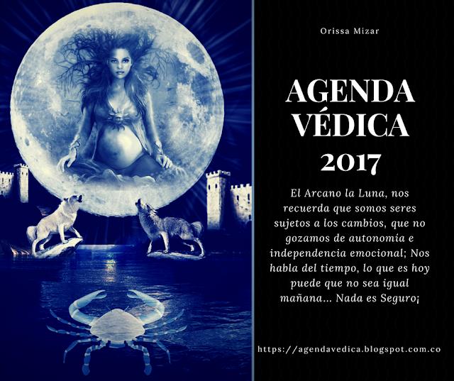 zodiaco semanal 2017, piscis 2017, aries 2017, libra 2017, kalapurusha, astrologia vedica 2017, los signos del zodiaco y las partes del cuerpo, astrologia medica, astrologia esoterica