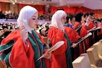 peringkat universitas di indonesia per provinsi ban-pt