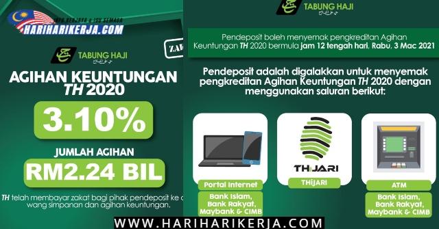 Dividen TH 2021: Tabung Haji Umum Keuntungan 3.10% Jumlah Agihan RM2.1 Billion Bagi Tahun 2020 ~ Cara Pengiraan Dividen