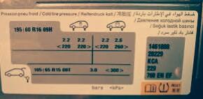 presion ruedas rav4
