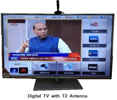 डिजिटल टीवी क्या है और भारत में डिजिटल टीवी कैसे लोगो के लिए वरदान है?