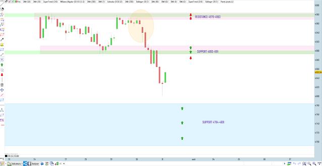 trading cac40 bilan 30/07/20