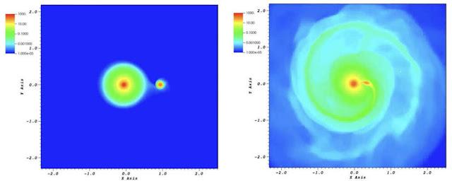 estrela Betelgeuse engoliu estrela companheira maior que o Sol