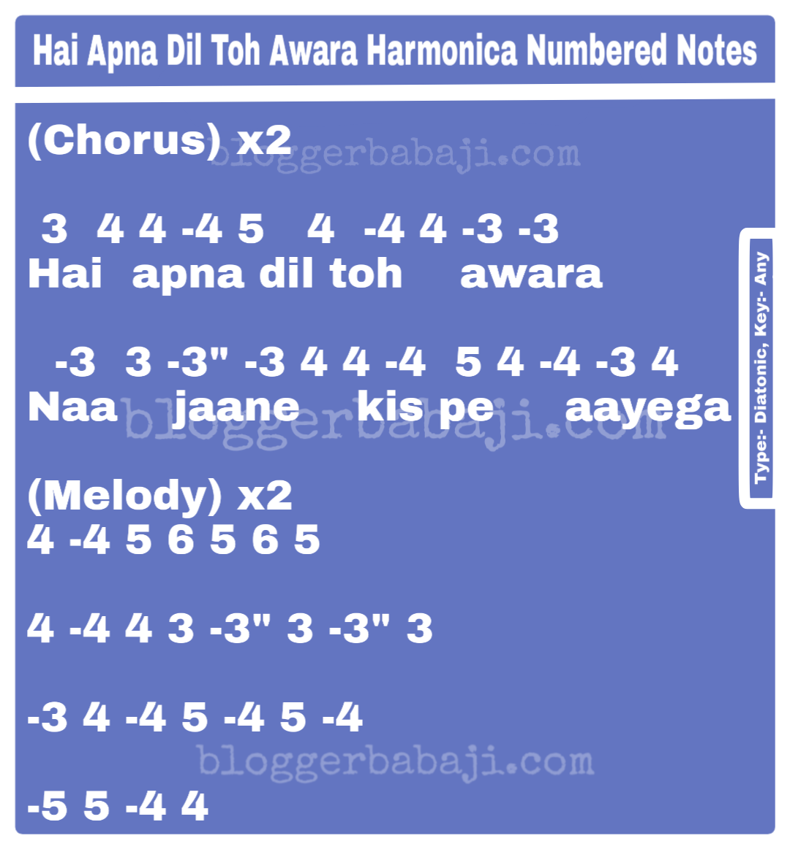 Easy Harmonica Notes Hindi Bollyood Songs Hai Apna Dil Toh Awara Keyboard notes and chords for indian movie/film songs. easy harmonica notes hindi bollyood