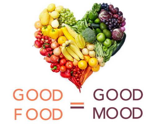 Fix Your Mood With Food