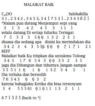 Pianika Lagu Malaikat Baik dari Salshabilla