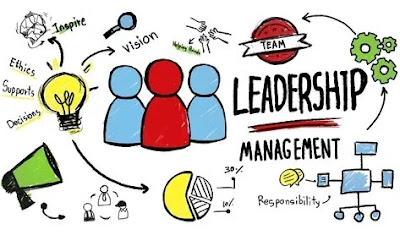 Pemimpin Ideal menurut Milenial