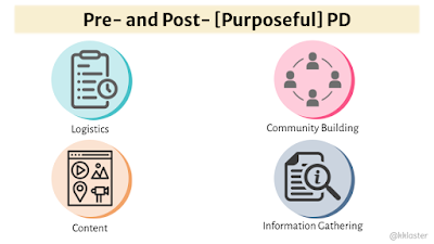 Pre-and Post-[Purposeful] PD: logistics, community building, content, information gathering