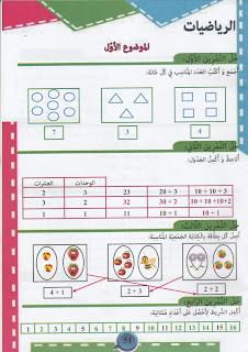نماذج جميع المواد سلسلة المتمكن 1ap_gen2-exams_motam