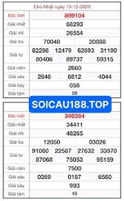 SOI CẦU XỔ SỐ MIỀN NAM - DÀN ĐỀ CHUẨN ĐÀI KIÊN GIANG - SOICAU188.TOP