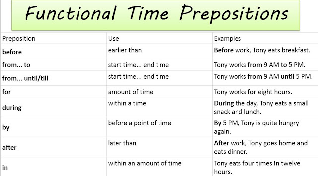 Functional Time prepositions