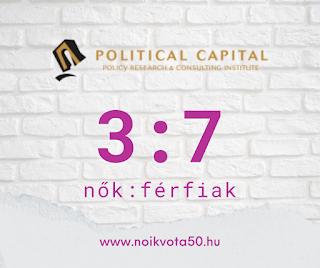 A Political Capitalnál 3:7 a nők és férfiak aránya