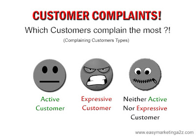 Complaining Customers Types by easymarketinga2z