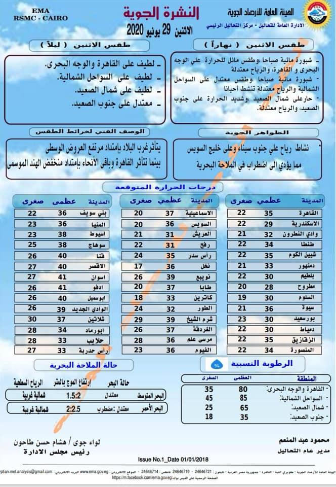 اخبار طقس الاثنين 29 يونيو 2020 النشرة الجوية فى مصر