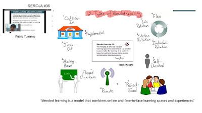 12 kaedah pembelajaran yang kita boleh guna bagi Blended Learning