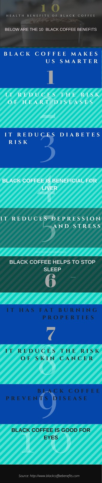 black%2Bcoffee%2Bbenefits%2BHD 20+ Black Coffee Benefits for Good Health: Why Should you Often Drink it?