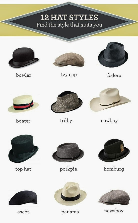 How to wear felt hats
