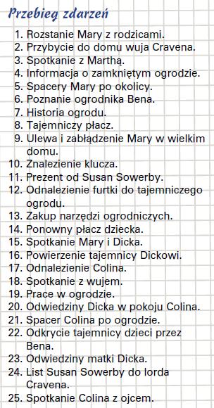 16 Tajemniczy Ogród Karty Pracy Ramowy Plan Wydarzeń