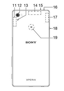 Download Center: FREE PDF : Sony Xperia™ Z5 Dual User