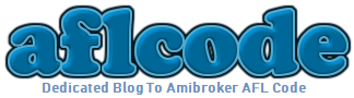 Latest Amibroker  AFL Collection - 100% Working And Tested AFL